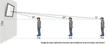 angle_vision_ecran_mural-visio-id